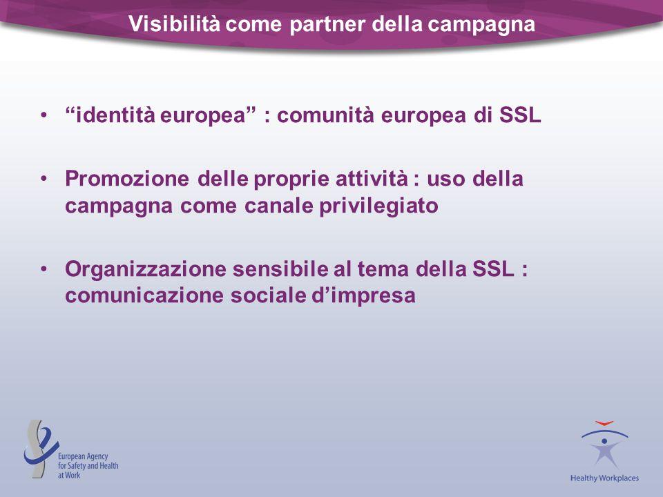 Visibilità come partner della campagna