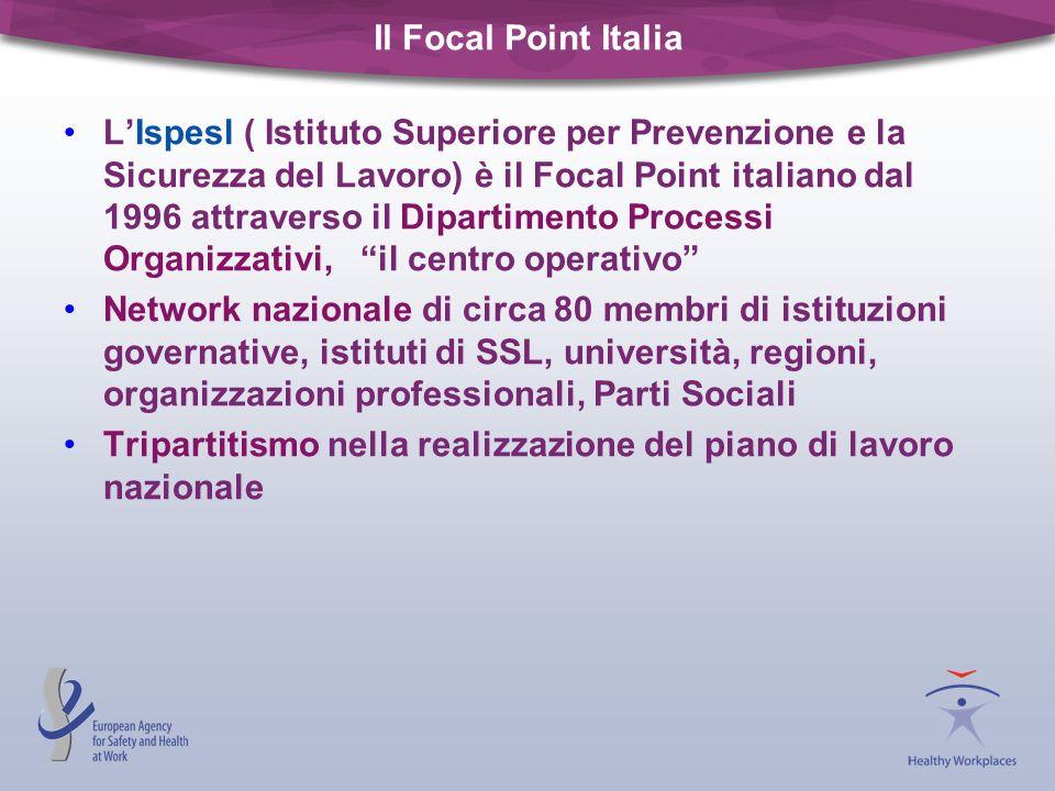 Il Focal Point Italia
