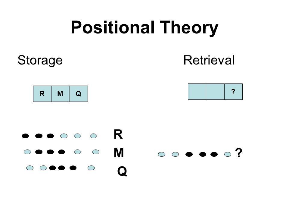 Positional Theory Storage Retrieval. R. M