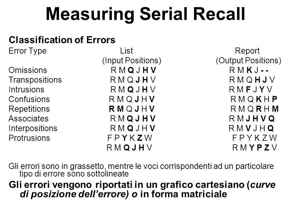 Measuring Serial Recall