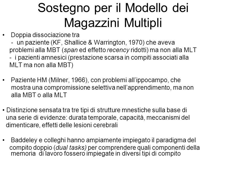 Sostegno per il Modello dei Magazzini Multipli