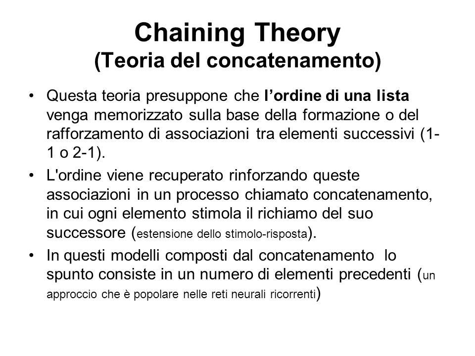 Chaining Theory (Teoria del concatenamento)