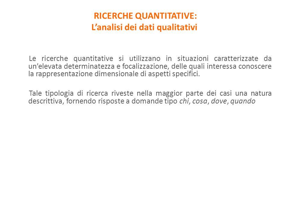 RICERCHE QUANTITATIVE: L'analisi dei dati qualitativi