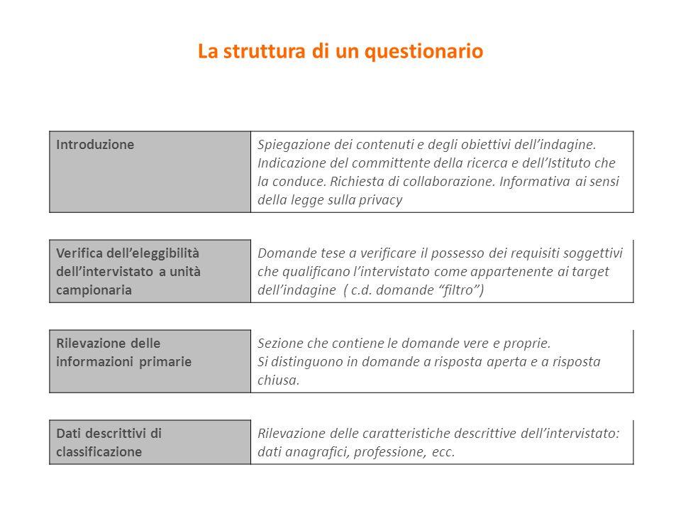 La struttura di un questionario