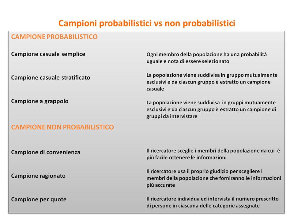Campioni probabilistici vs non probabilistici