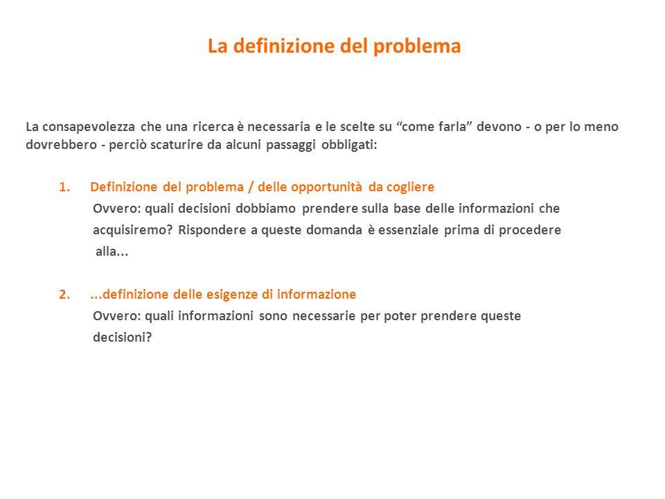 La definizione del problema