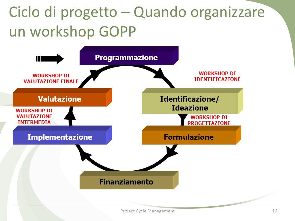 Ciclo di progetto – Quando organizzare un workshop GOPP