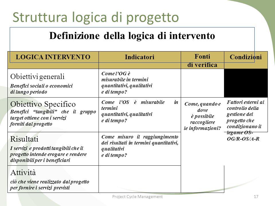 Definizione della logica di intervento