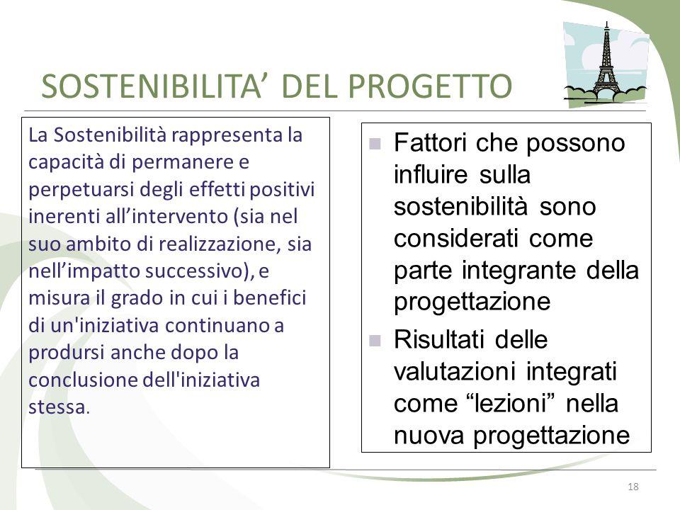 SOSTENIBILITA' DEL PROGETTO