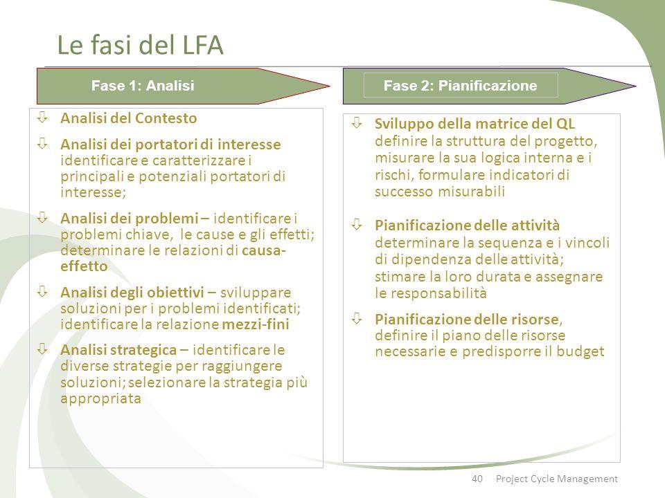 Le fasi del LFA Analisi del Contesto