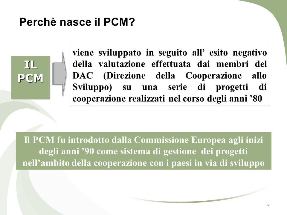 Perchè nasce il PCM IL PCM