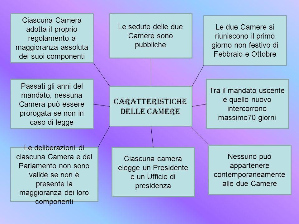 CARATTERISTICHE delle CAMERE