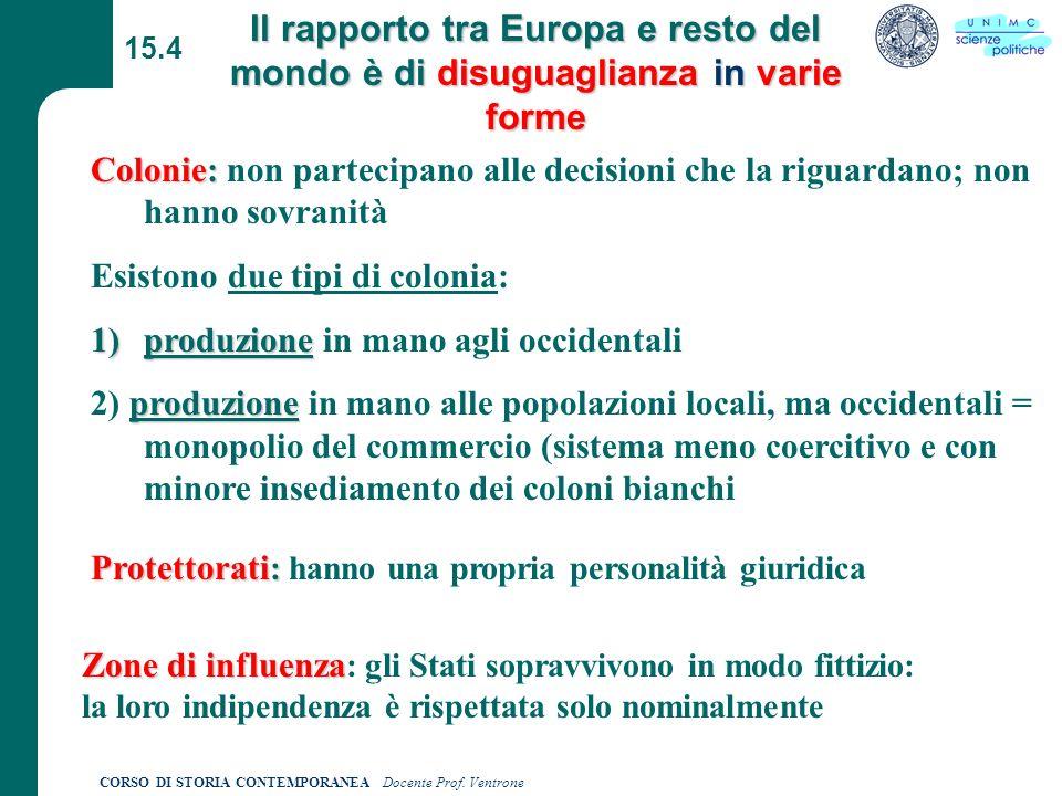 15.4 Il rapporto tra Europa e resto del mondo è di disuguaglianza in varie forme.