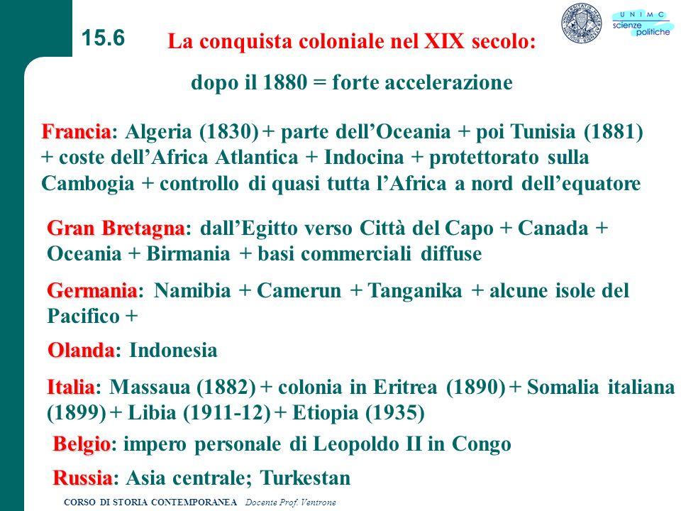 La conquista coloniale nel XIX secolo:
