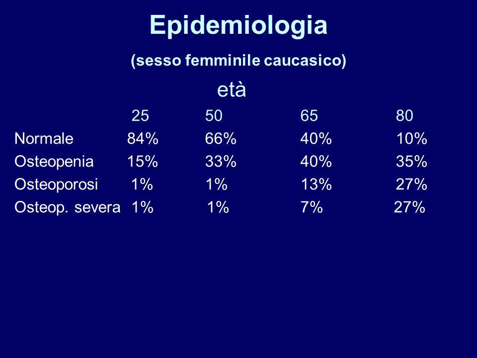 Epidemiologia (sesso femminile caucasico)