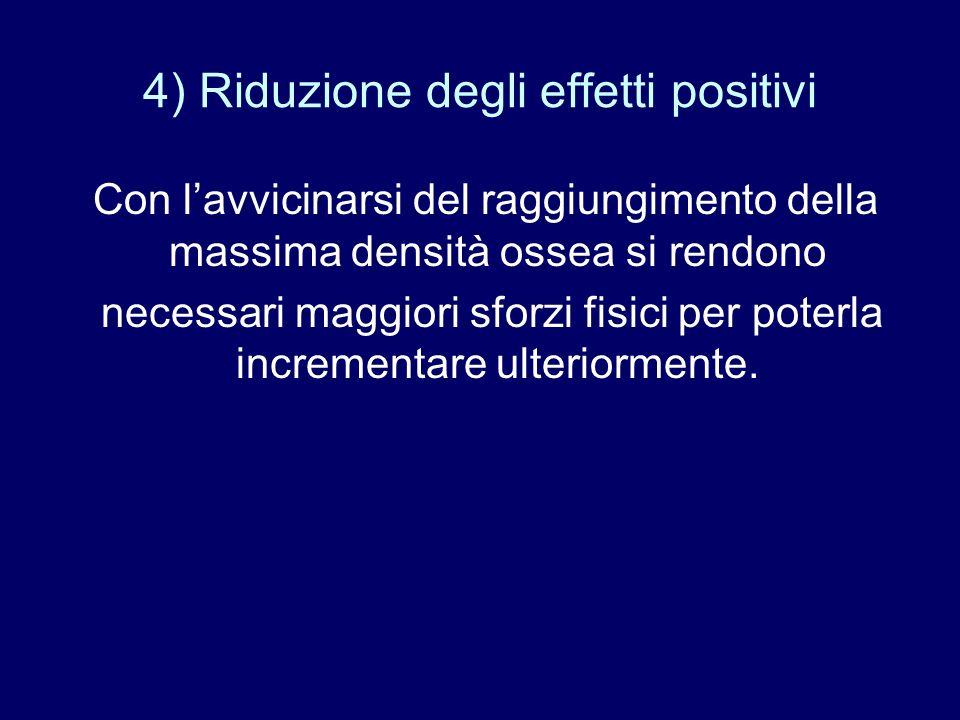 4) Riduzione degli effetti positivi