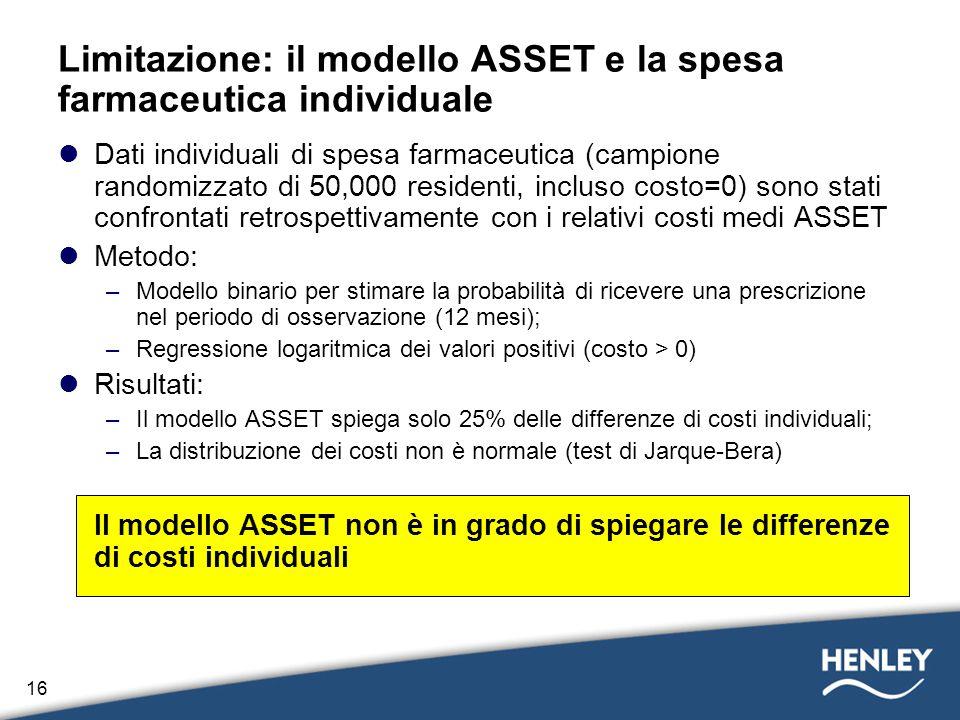 Limitazione: il modello ASSET e la spesa farmaceutica individuale