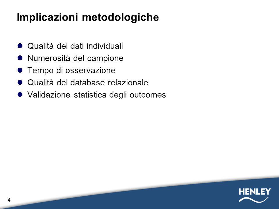 Implicazioni metodologiche
