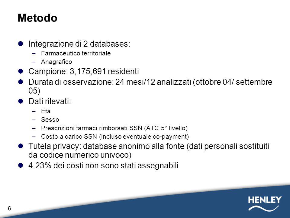 Metodo Integrazione di 2 databases: Campione: 3,175,691 residenti