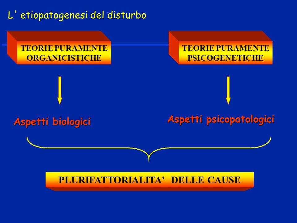 L etiopatogenesi del disturbo