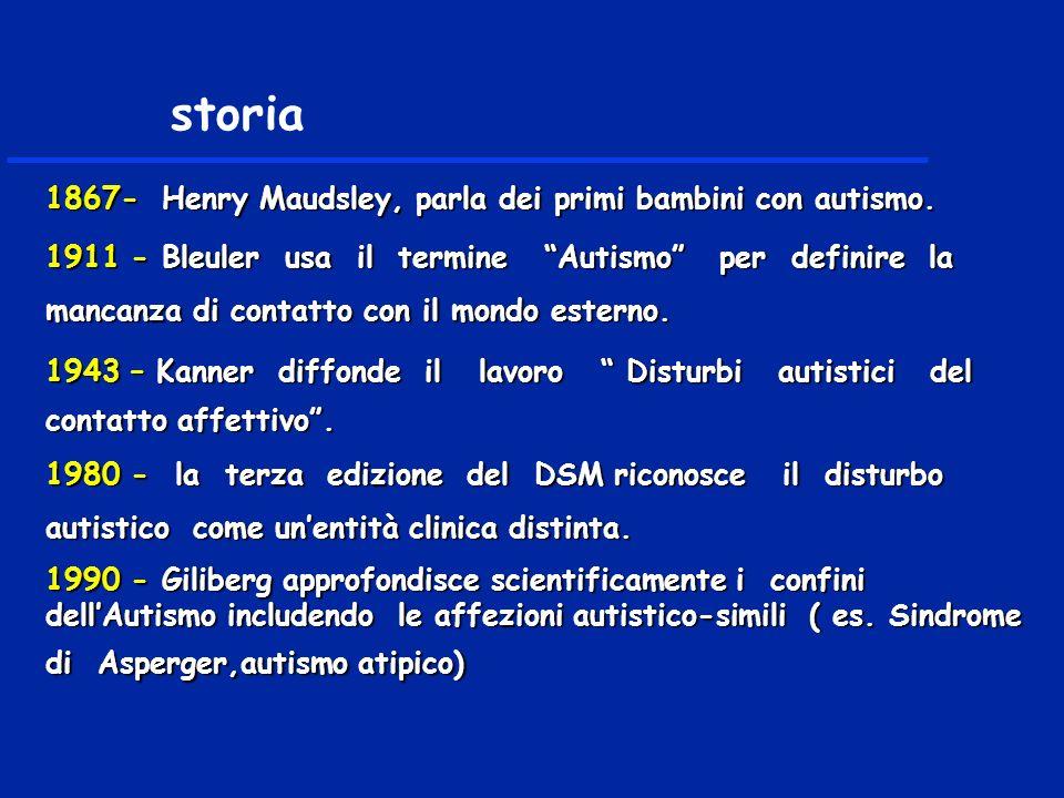 storia 1867- Henry Maudsley, parla dei primi bambini con autismo.