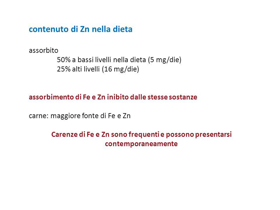 contenuto di Zn nella dieta