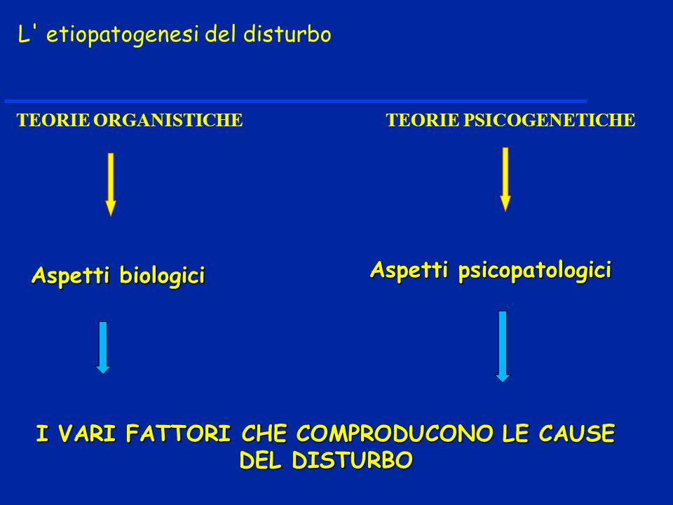 L etiopatogenesi del disturbo