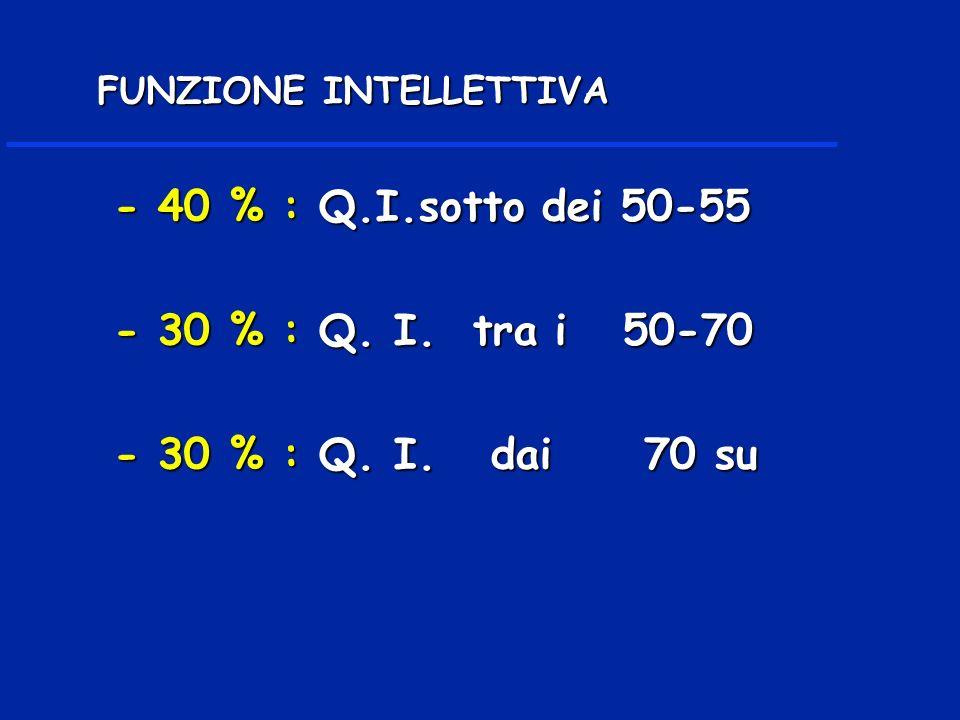 - 40 % : Q.I.sotto dei 50-55 - 30 % : Q. I. tra i 50-70