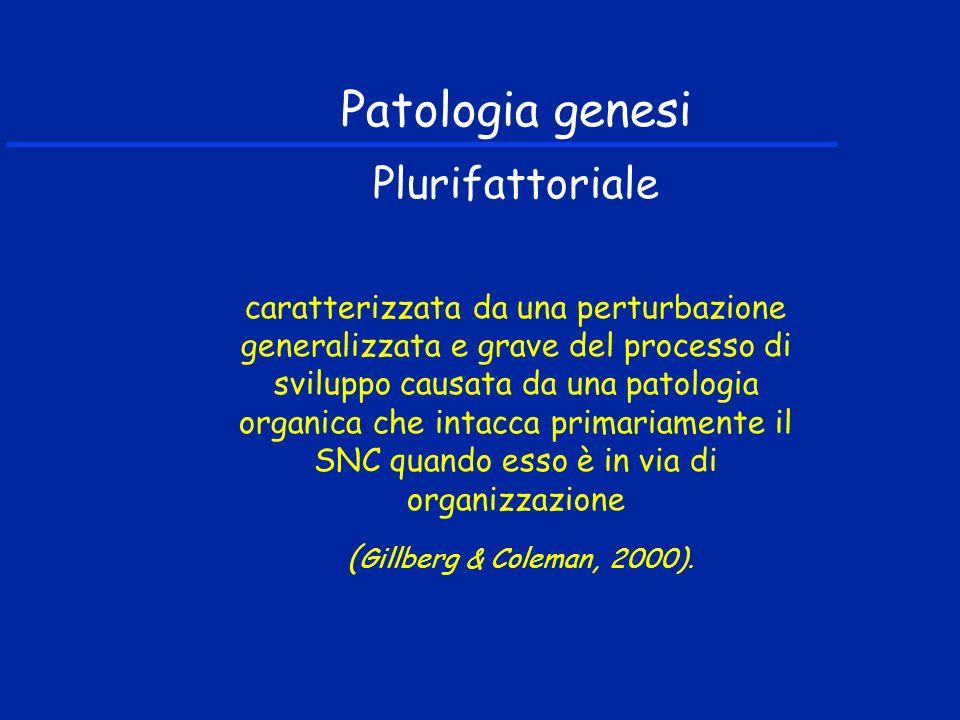 Patologia genesi Plurifattoriale