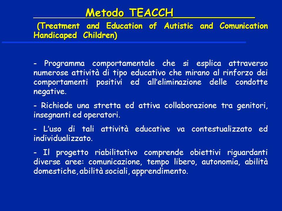 Metodo TEACCH____________