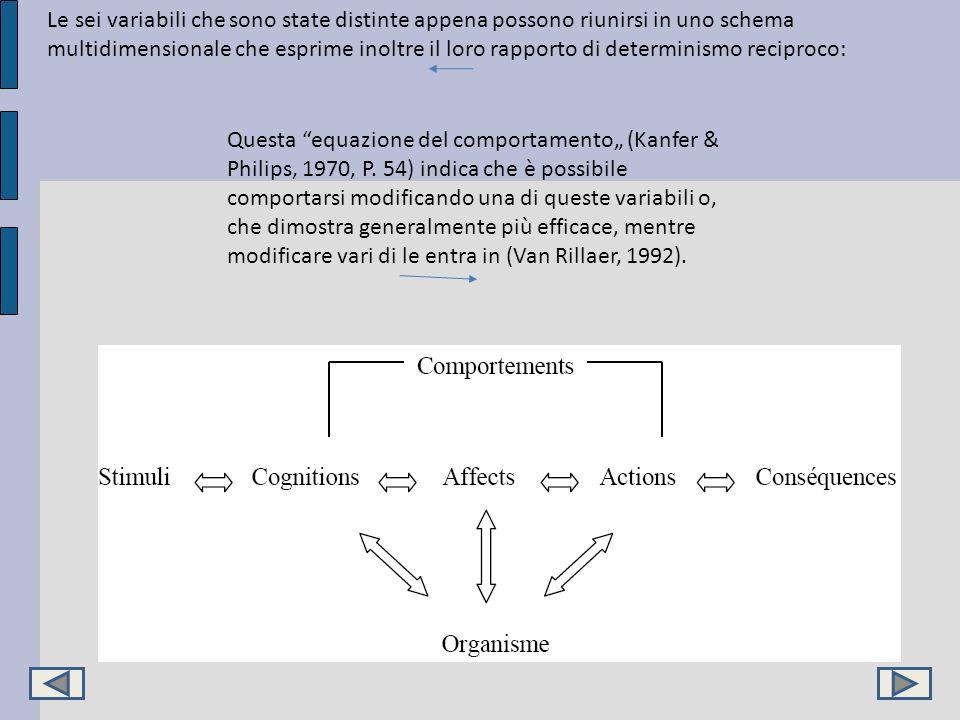 Le sei variabili che sono state distinte appena possono riunirsi in uno schema multidimensionale che esprime inoltre il loro rapporto di determinismo reciproco: