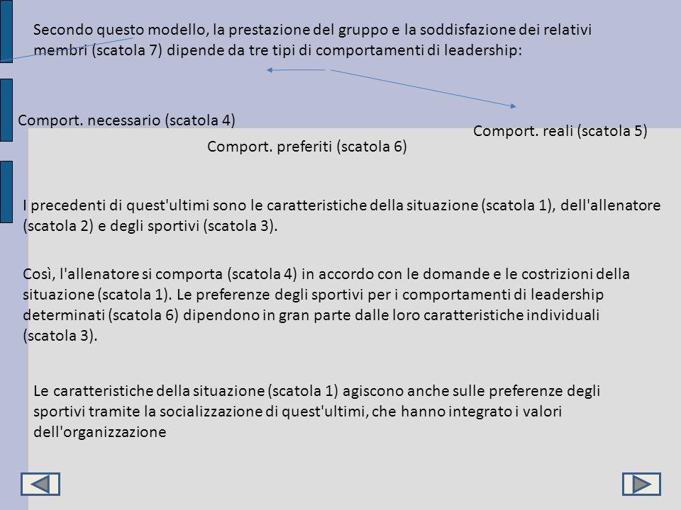 Secondo questo modello, la prestazione del gruppo e la soddisfazione dei relativi membri (scatola 7) dipende da tre tipi di comportamenti di leadership: