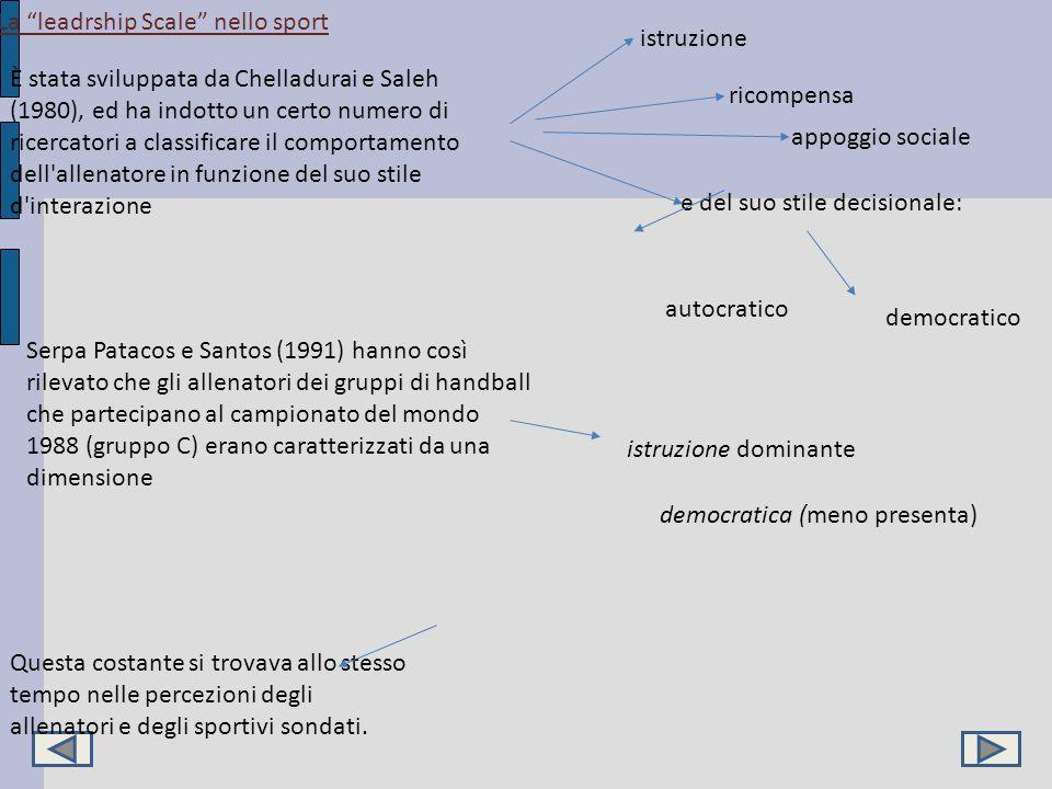 La leadrship Scale nello sport