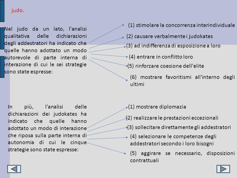 judo. (1) stimolare la concorrenza interindividuale.