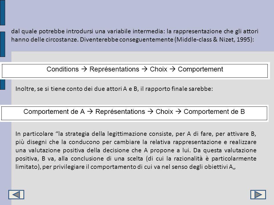 dal quale potrebbe introdursi una variabile intermedia: la rappresentazione che gli attori hanno delle circostanze. Diventerebbe conseguentemente (Middle-class & Nizet, 1995):