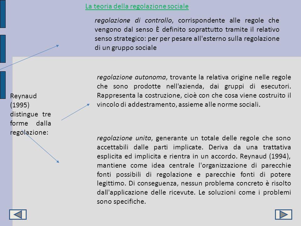 La teoria della regolazione sociale