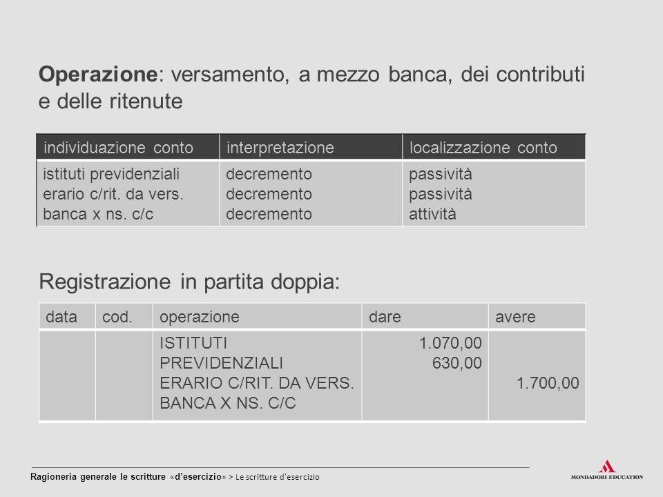 Operazione: versamento, a mezzo banca, dei contributi e delle ritenute