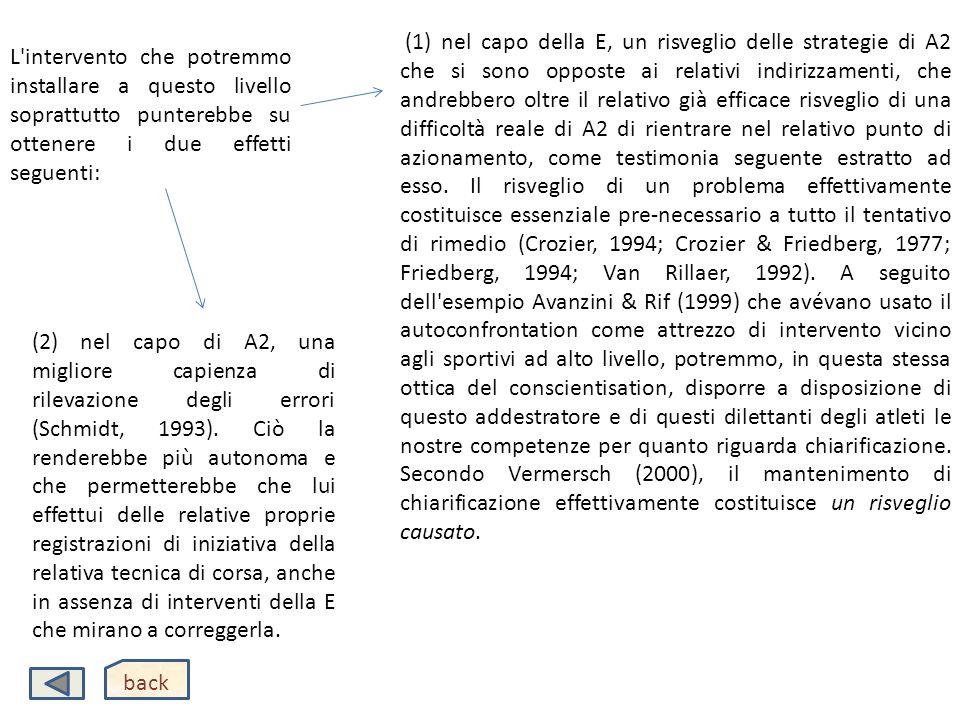 (1) nel capo della E, un risveglio delle strategie di A2 che si sono opposte ai relativi indirizzamenti, che andrebbero oltre il relativo già efficace risveglio di una difficoltà reale di A2 di rientrare nel relativo punto di azionamento, come testimonia seguente estratto ad esso. Il risveglio di un problema effettivamente costituisce essenziale pre-necessario a tutto il tentativo di rimedio (Crozier, 1994; Crozier & Friedberg, 1977; Friedberg, 1994; Van Rillaer, 1992). A seguito dell esempio Avanzini & Rif (1999) che avévano usato il autoconfrontation come attrezzo di intervento vicino agli sportivi ad alto livello, potremmo, in questa stessa ottica del conscientisation, disporre a disposizione di questo addestratore e di questi dilettanti degli atleti le nostre competenze per quanto riguarda chiarificazione. Secondo Vermersch (2000), il mantenimento di chiarificazione effettivamente costituisce un risveglio causato.