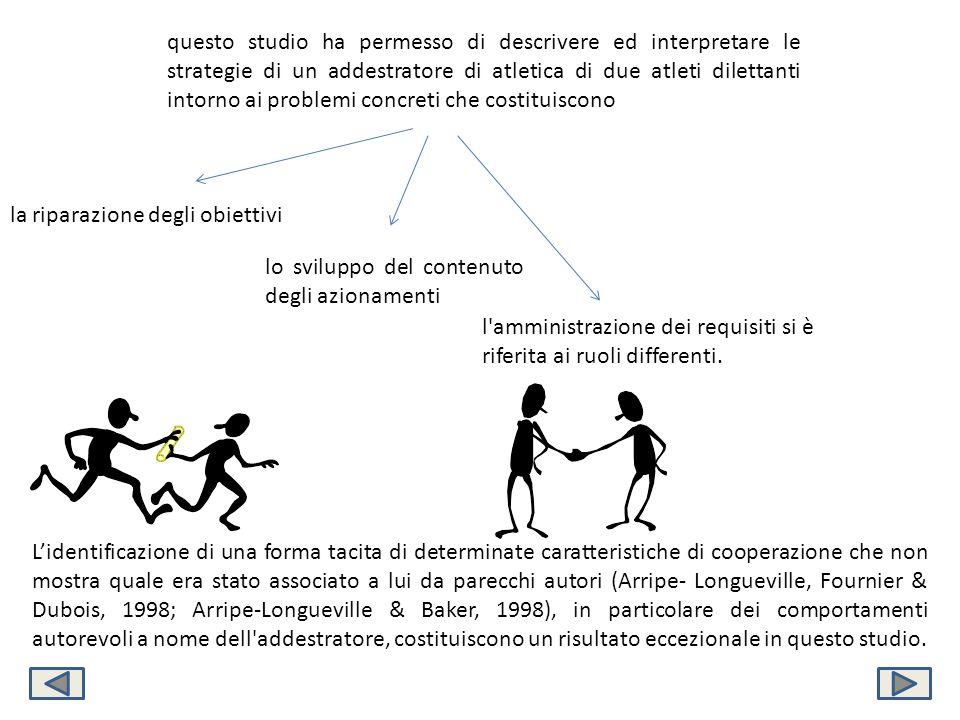 questo studio ha permesso di descrivere ed interpretare le strategie di un addestratore di atletica di due atleti dilettanti intorno ai problemi concreti che costituiscono