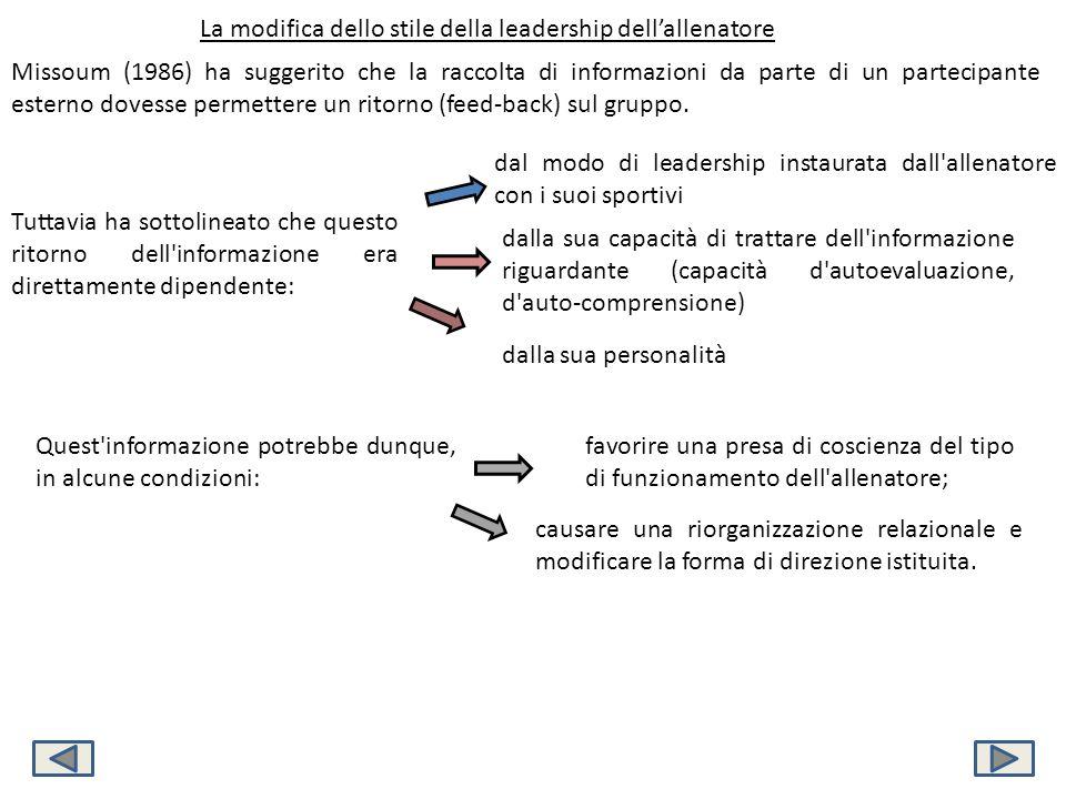 La modifica dello stile della leadership dell'allenatore