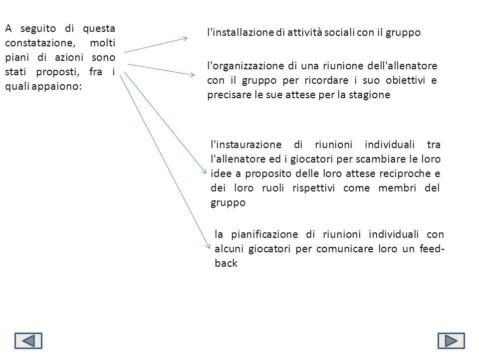 A seguito di questa constatazione, molti piani di azioni sono stati proposti, fra i quali appaiono: