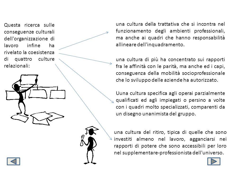 Questa ricerca sulle conseguenze culturali dell organizzazione di lavoro infine ha rivelato la coesistenza di quattro culture relazionali: