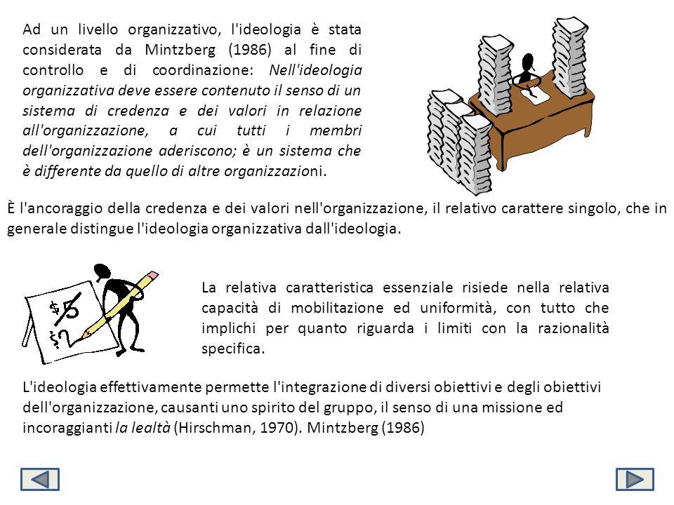 Ad un livello organizzativo, l ideologia è stata considerata da Mintzberg (1986) al fine di controllo e di coordinazione: Nell ideologia organizzativa deve essere contenuto il senso di un sistema di credenza e dei valori in relazione all organizzazione, a cui tutti i membri dell organizzazione aderiscono; è un sistema che è differente da quello di altre organizzazioni.
