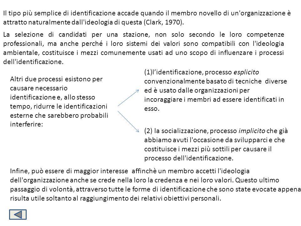 Il tipo più semplice di identificazione accade quando il membro novello di un organizzazione è attratto naturalmente dall ideologia di questa (Clark, 1970).