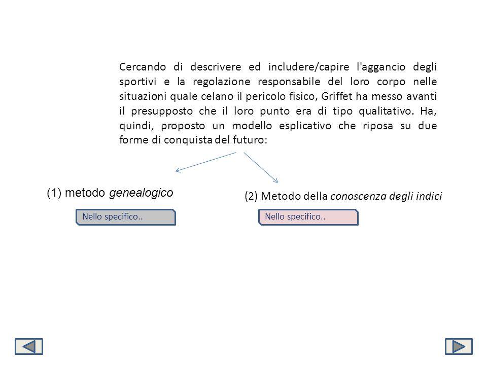 (2) Metodo della conoscenza degli indici