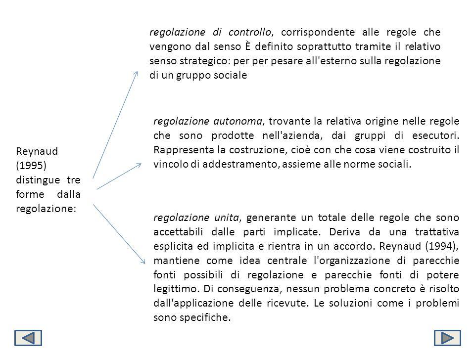 regolazione di controllo, corrispondente alle regole che vengono dal senso È definito soprattutto tramite il relativo senso strategico: per per pesare all esterno sulla regolazione di un gruppo sociale