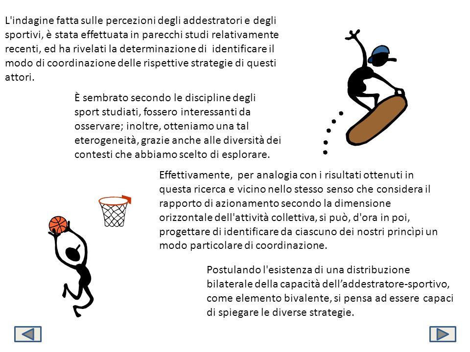 L indagine fatta sulle percezioni degli addestratori e degli sportivi, è stata effettuata in parecchi studi relativamente recenti, ed ha rivelati la determinazione di identificare il modo di coordinazione delle rispettive strategie di questi attori.
