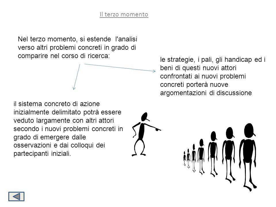 Il terzo momento Nel terzo momento, si estende l analisi verso altri problemi concreti in grado di comparire nel corso di ricerca:
