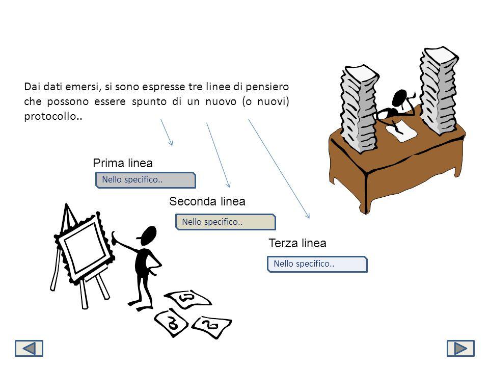 Dai dati emersi, si sono espresse tre linee di pensiero che possono essere spunto di un nuovo (o nuovi) protocollo..