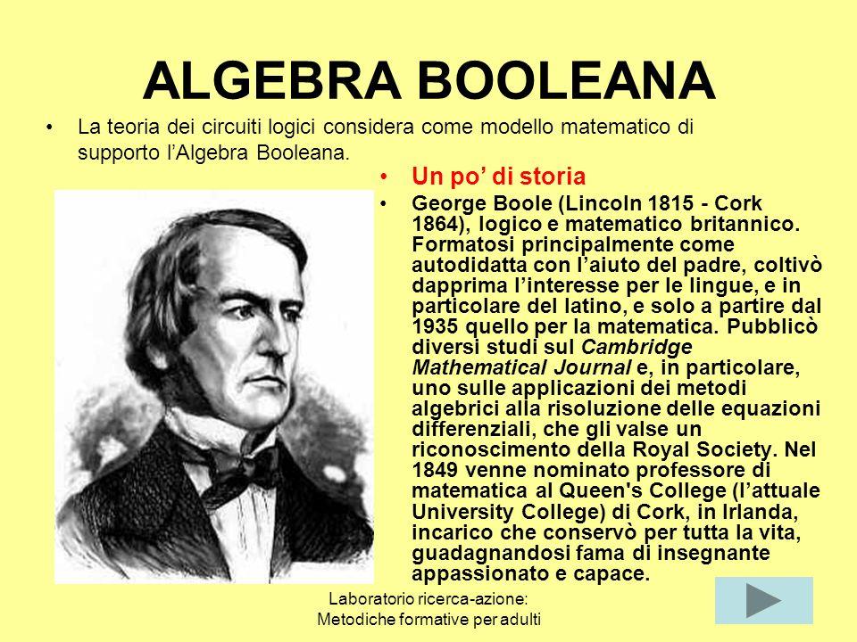 ITIS Galileo Galilei Altamura